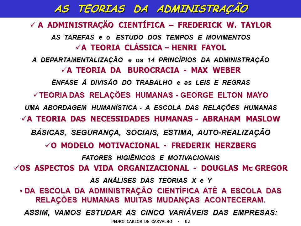 AS TEORIAS DA ADMINISTRAÇÃO PEDRO CARLOS DE CARVALHO - 02 A ADMINISTRAÇÃO CIENTÍFICA – FREDERICK W. TAYLOR A ADMINISTRAÇÃO CIENTÍFICA – FREDERICK W. T