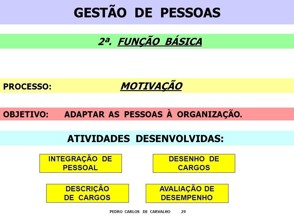 GESTÃO DE PESSOAS PEDRO CARLOS DE CARVALHO 29 FUNÇÃO BÁSICA 2ª. FUNÇÃO BÁSICA PROCESSO: MOTIVAÇÃO OBJETIVO: ADAPTAR AS PESSOAS À ORGANIZAÇÃO. ATIVIDAD