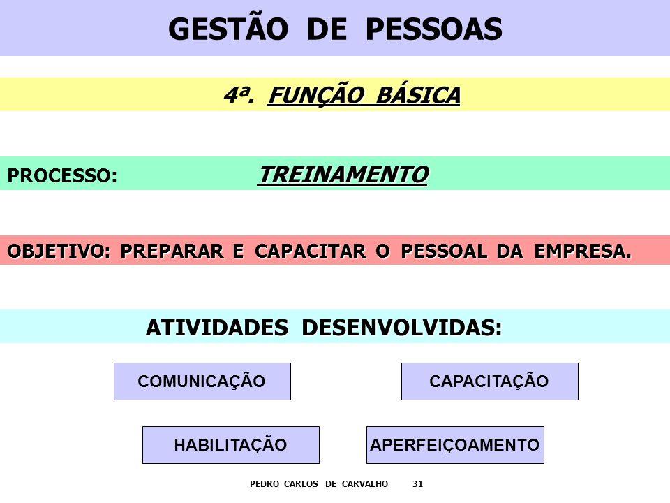 GESTÃO DE PESSOAS PEDRO CARLOS DE CARVALHO 31 FUNÇÃO BÁSICA 4ª. FUNÇÃO BÁSICA TREINAMENTO PROCESSO: TREINAMENTO OBJETIVO: PREPARAR E CAPACITAR O PESSO