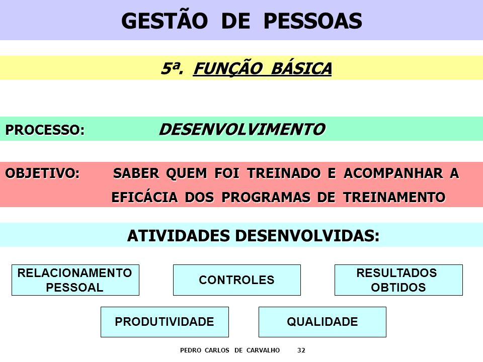 GESTÃO DE PESSOAS PEDRO CARLOS DE CARVALHO 32 FUNÇÃO BÁSICA 5ª. FUNÇÃO BÁSICA PROCESSO: DESENVOLVIMENTO OBJETIVO: SABER QUEM FOI TREINADO E ACOMPANHAR