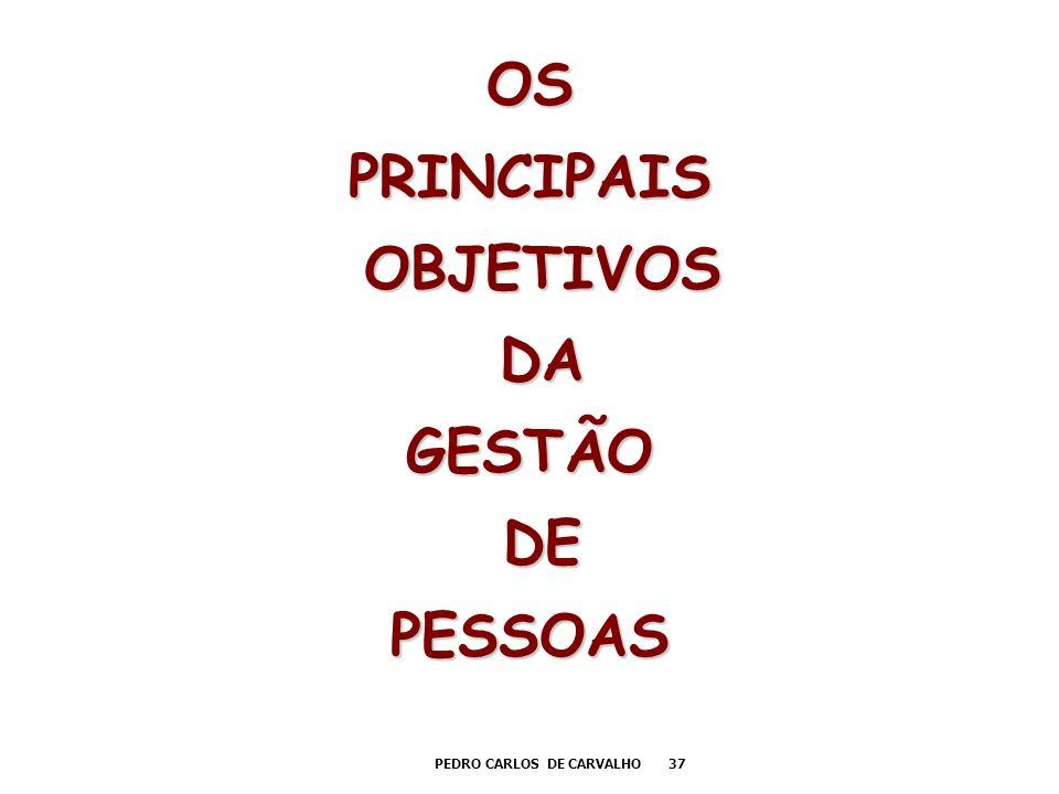 OS PRINCIPAIS OBJETIVOS DA GESTÃO DE PESSOAS PEDRO CARLOS DE CARVALHO 37