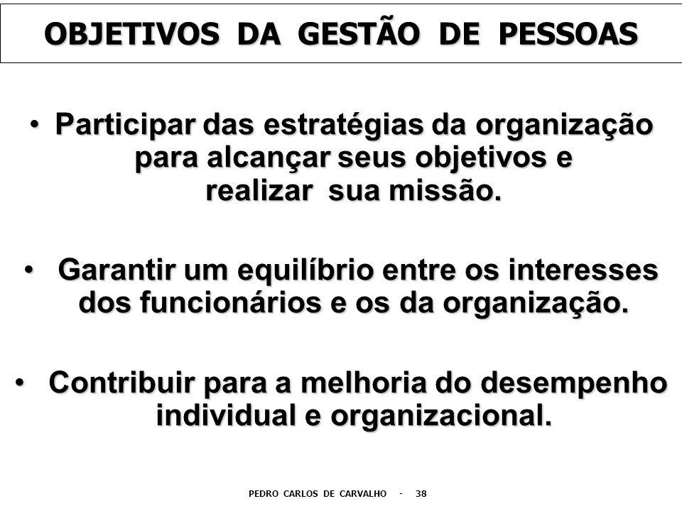 OBJETIVOS DA GESTÃO DE PESSOAS Participar das estratégias da organização para alcançar seus objetivos e realizar sua missão.Participar das estratégias