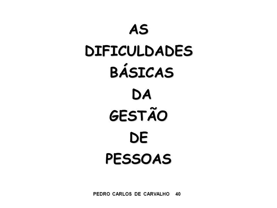 AS DIFICULDADES BÁSICAS DA GESTÃO DE PESSOAS PEDRO CARLOS DE CARVALHO 40