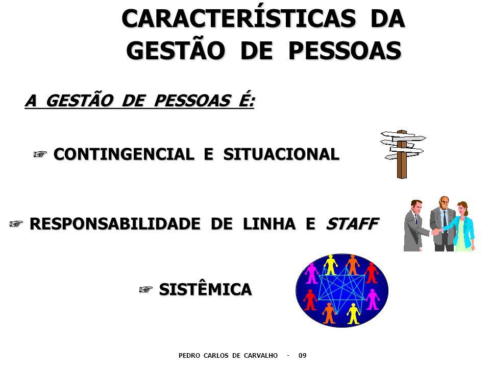 CARACTERÍSTICAS DA GESTÃO DE PESSOAS CONTINGENCIAL E SITUACIONAL CONTINGENCIAL E SITUACIONAL RESPONSABILIDADE DE LINHA E STAFF RESPONSABILIDADE DE LIN