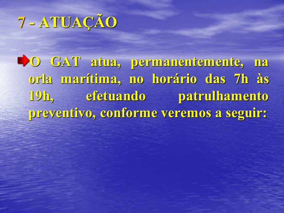 7 - ATUAÇÃO O GAT atua, permanentemente, na orla marítima, no horário das 7h às 19h, efetuando patrulhamento preventivo, conforme veremos a seguir: