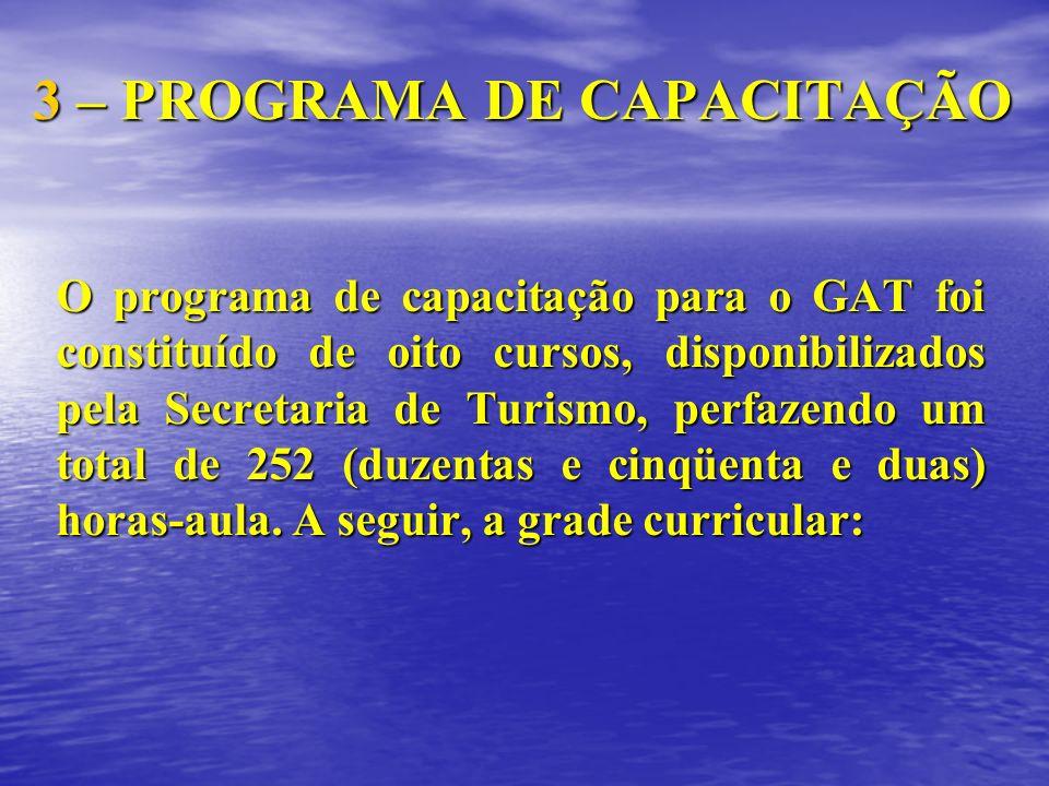 3 – PROGRAMA DE CAPACITAÇÃO O programa de capacitação para o GAT foi constituído de oito cursos, disponibilizados pela Secretaria de Turismo, perfazen