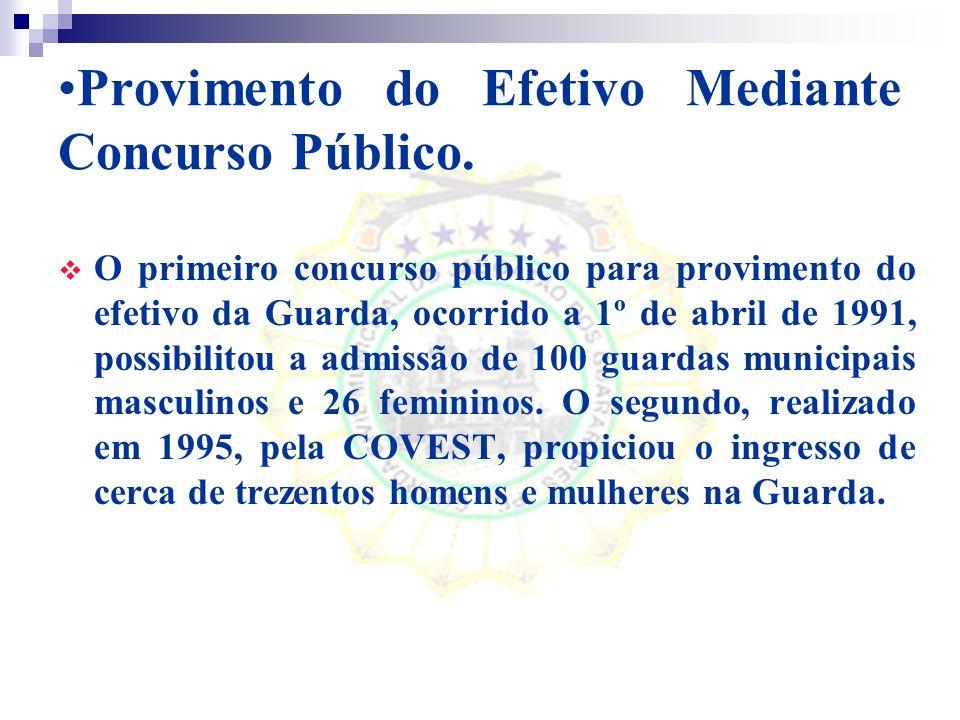 1.Oxigenação do Efetivo da GCMJG. Concurso Público para Provimento do Efetivo.