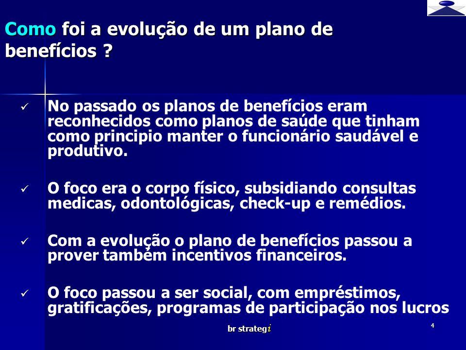 br strateg i 4 No passado os planos de benefícios eram reconhecidos como planos de saúde que tinham como principio manter o funcionário saudável e produtivo.
