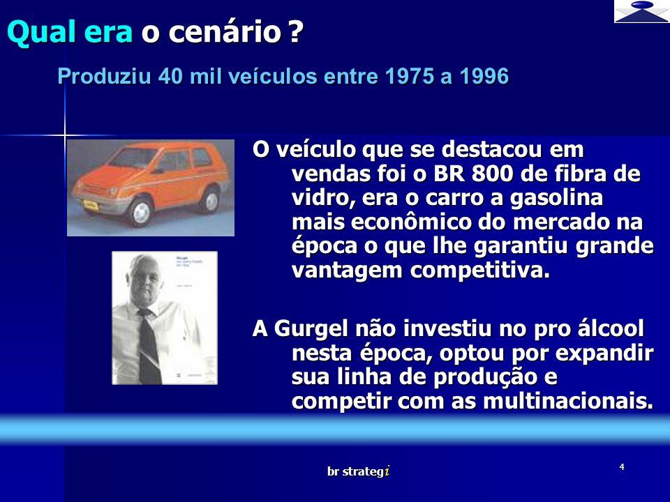 br strateg i 4 Qual era o cenário ? O veículo que se destacou em vendas foi o BR 800 de fibra de vidro, era o carro a gasolina mais econômico do merca