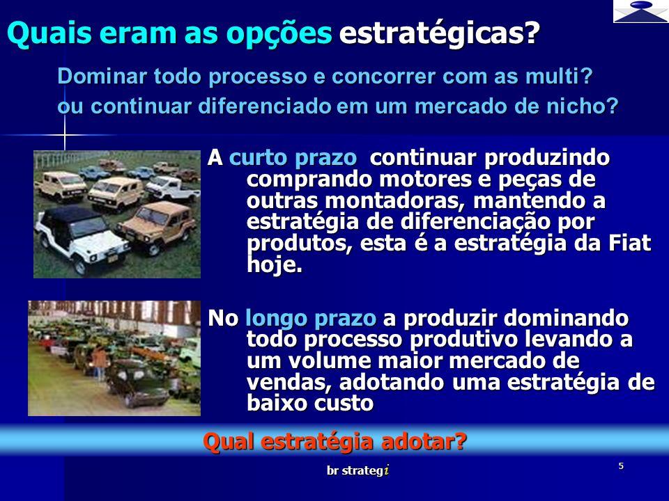 br strateg i 5 Quais eram as opções estratégicas? Brief strategy Qual estratégia adotar? Brief strategy Dominar todo processo e concorrer com as multi
