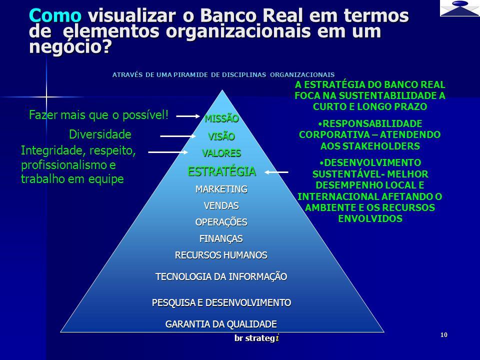 br strateg i 10 Como visualizar o Banco Real em termos de elementos organizacionais em um negócio? ATRAVÉS DE UMA PIRAMIDE DE DISCIPLINAS ORGANIZACION
