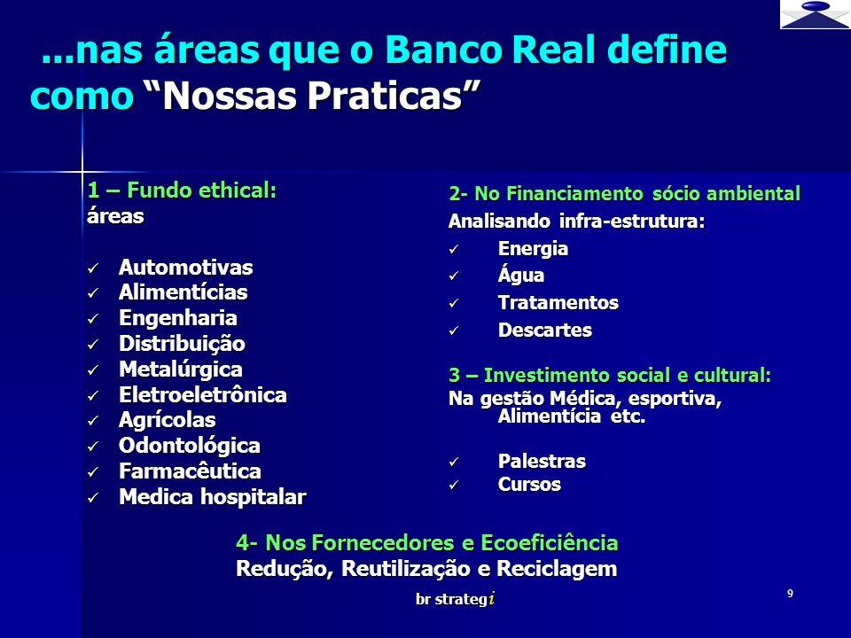br strateg i 10 Como visualizar o Banco Real em termos de elementos organizacionais em um negócio.
