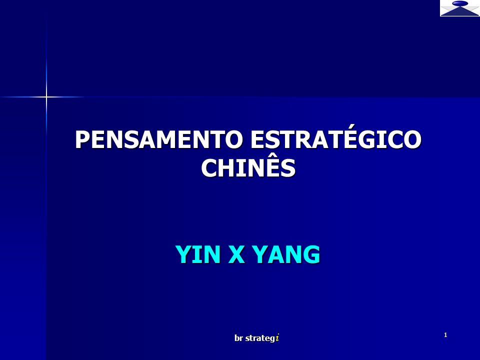 br strateg i 1 PENSAMENTO ESTRATÉGICO CHINÊS YIN X YANG