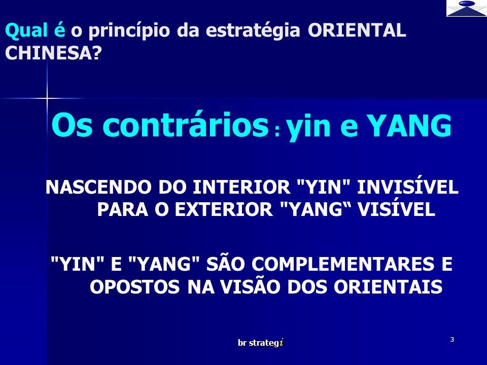 br strateg i 3 Os contrários : yin e YANG NASCENDO DO INTERIOR YIN INVISÍVEL PARA O EXTERIOR YANG VISÍVEL YIN E YANG SÃO COMPLEMENTARES E OPOSTOS NA VISÃO DOS ORIENTAIS Qual é o princípio da estratégia ORIENTAL CHINESA?