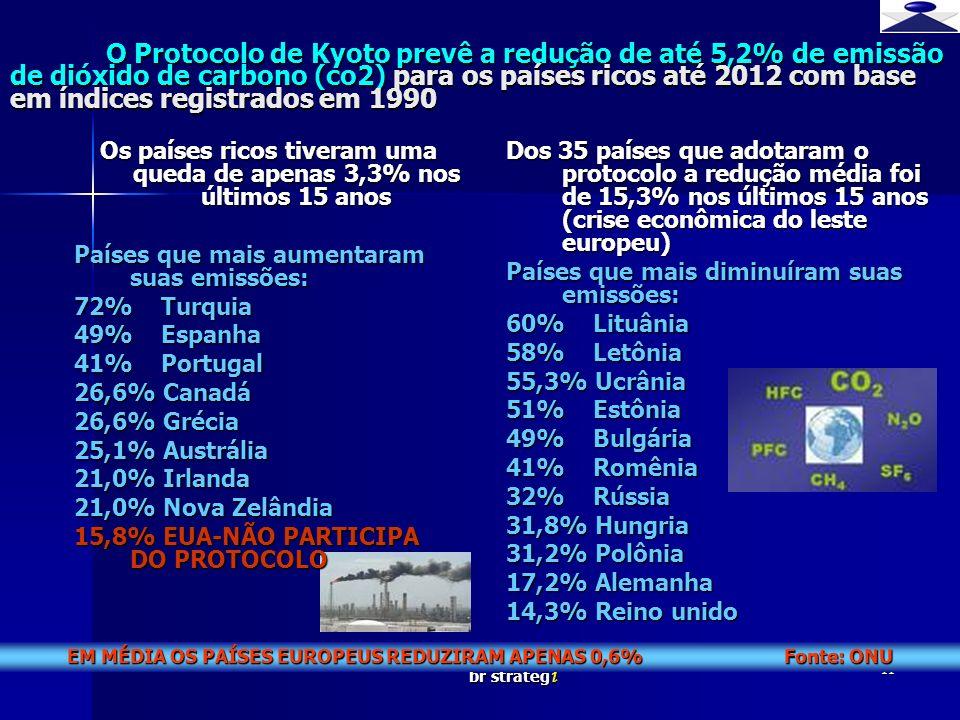 br strateg i 11 O Protocolo de Kyoto prevê a redução de até 5,2% de emissão de dióxido de carbono (co2) para os países ricos até 2012 com base em índi