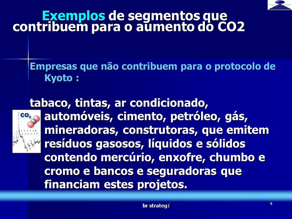 br strateg i 9 Exemplos de segmentos que contribuem para o aumento do CO2 Empresas que não contribuem para o protocolo de Kyoto : tabaco, tintas, ar c