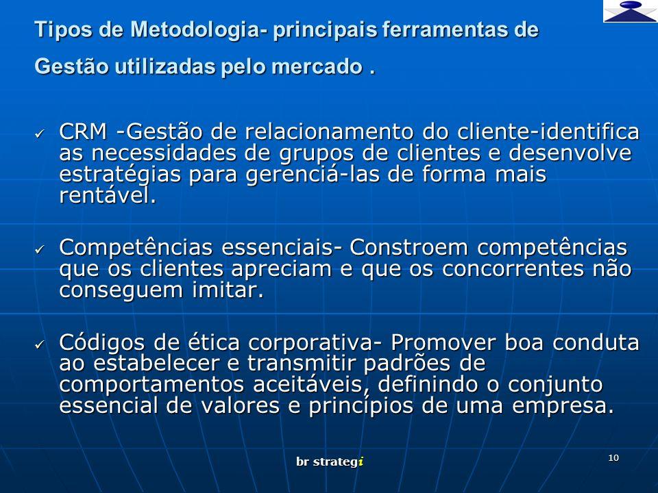 br strateg i 10 Tipos de Metodologia- principais ferramentas de Gestão utilizadas pelo mercado. CRM -Gestão de relacionamento do cliente-identifica as