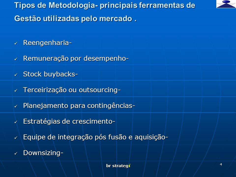 br strateg i 4 Tipos de Metodologia- principais ferramentas de Gestão utilizadas pelo mercado. Reengenharia- Reengenharia- Remuneração por desempenho-