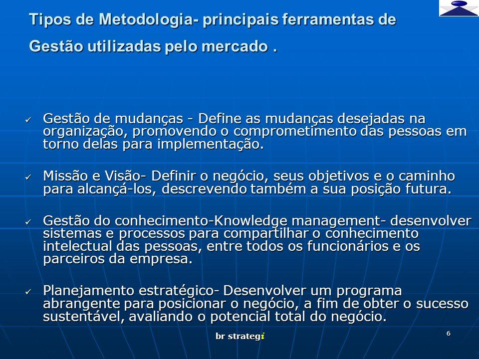 br strateg i 6 Tipos de Metodologia- principais ferramentas de Gestão utilizadas pelo mercado. Gestão de mudanças - Define as mudanças desejadas na or