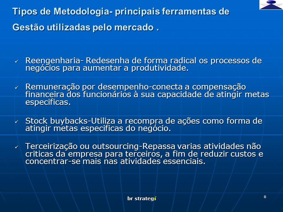 br strateg i 8 Tipos de Metodologia- principais ferramentas de Gestão utilizadas pelo mercado. Reengenharia- Redesenha de forma radical os processos d