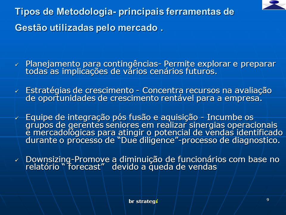 br strateg i 9 Tipos de Metodologia- principais ferramentas de Gestão utilizadas pelo mercado. Planejamento para contingências- Permite explorar e pre