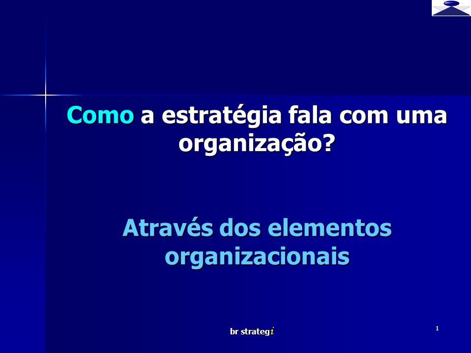br strateg i 1 Como a estratégia fala com uma organização? Através dos elementos organizacionais
