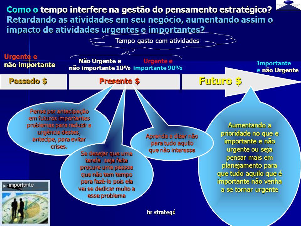 br strateg i 11 Como o tempo interfere na gestão do pensamento estratégico? Retardando as atividades em seu negócio, aumentando assim o impacto de ati