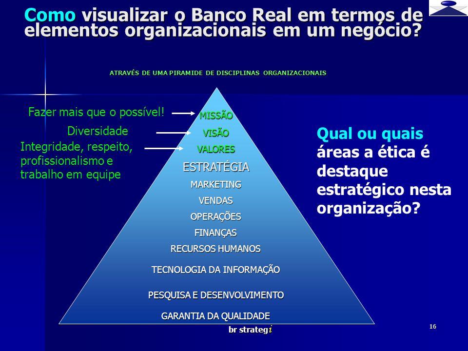 br strateg i 16 Como visualizar o Banco Real em termos de elementos organizacionais em um negócio? ATRAVÉS DE UMA PIRAMIDE DE DISCIPLINAS ORGANIZACION