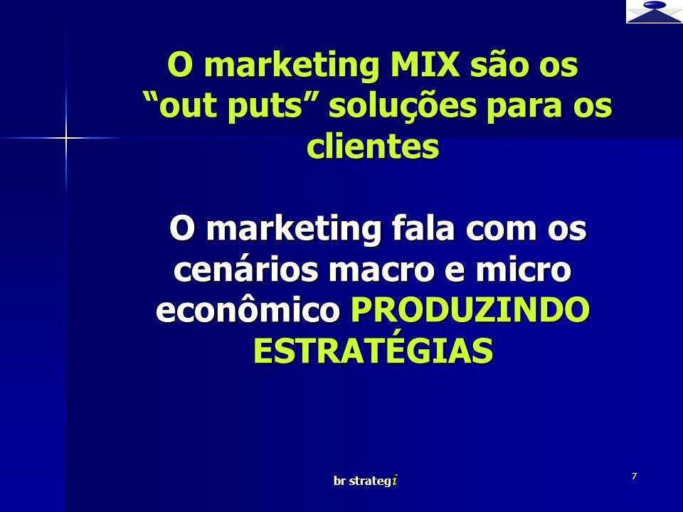 br strateg i 7 O marketing MIX são os out puts soluções para os clientes O marketing fala com os cenários macro e micro econômico PRODUZINDO ESTRATÉGI