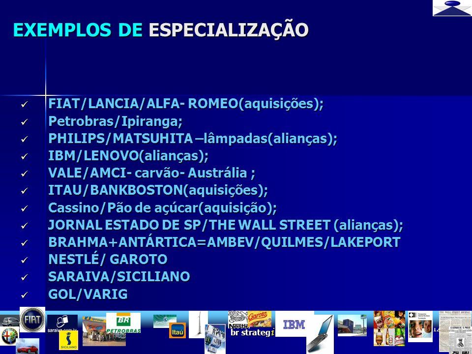 br strateg i 12 EXEMPLOS DE ESPECIALIZAÇÃO FIAT/LANCIA/ALFA- ROMEO(aquisições); FIAT/LANCIA/ALFA- ROMEO(aquisições); Petrobras/Ipiranga; Petrobras/Ipi