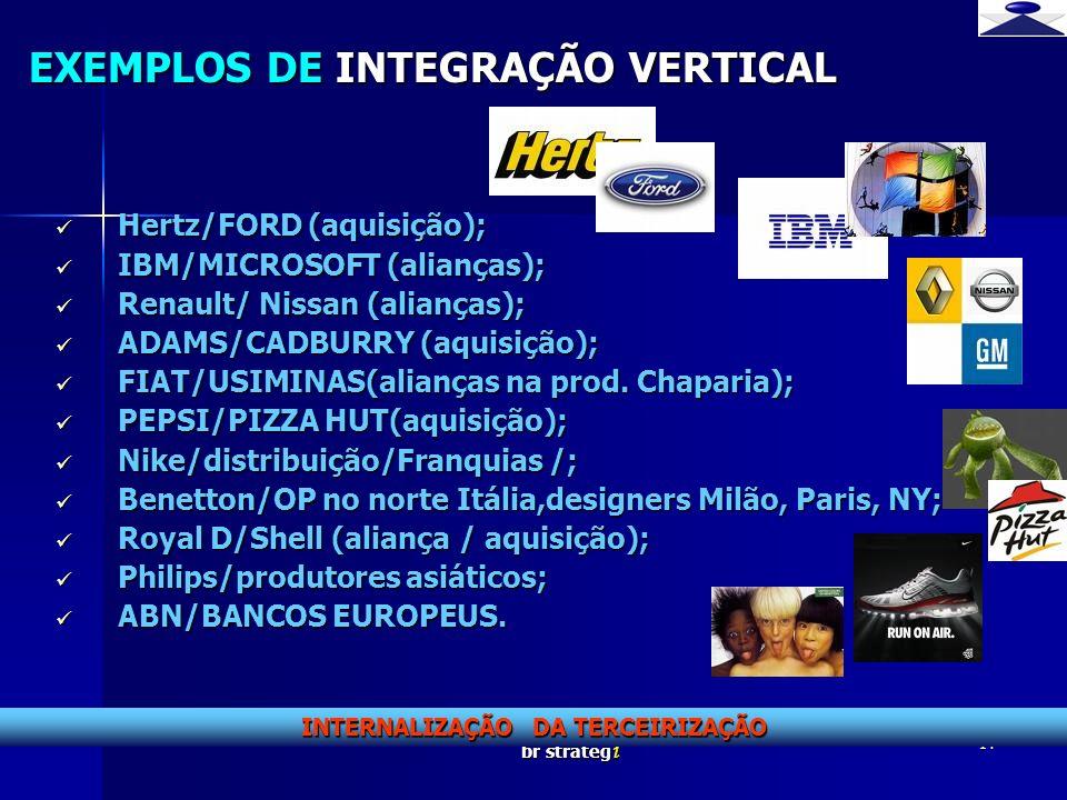 br strateg i 14 EXEMPLOS DE INTEGRAÇÃO VERTICAL Hertz/FORD (aquisição); Hertz/FORD (aquisição); IBM/MICROSOFT (alianças); IBM/MICROSOFT (alianças); Re