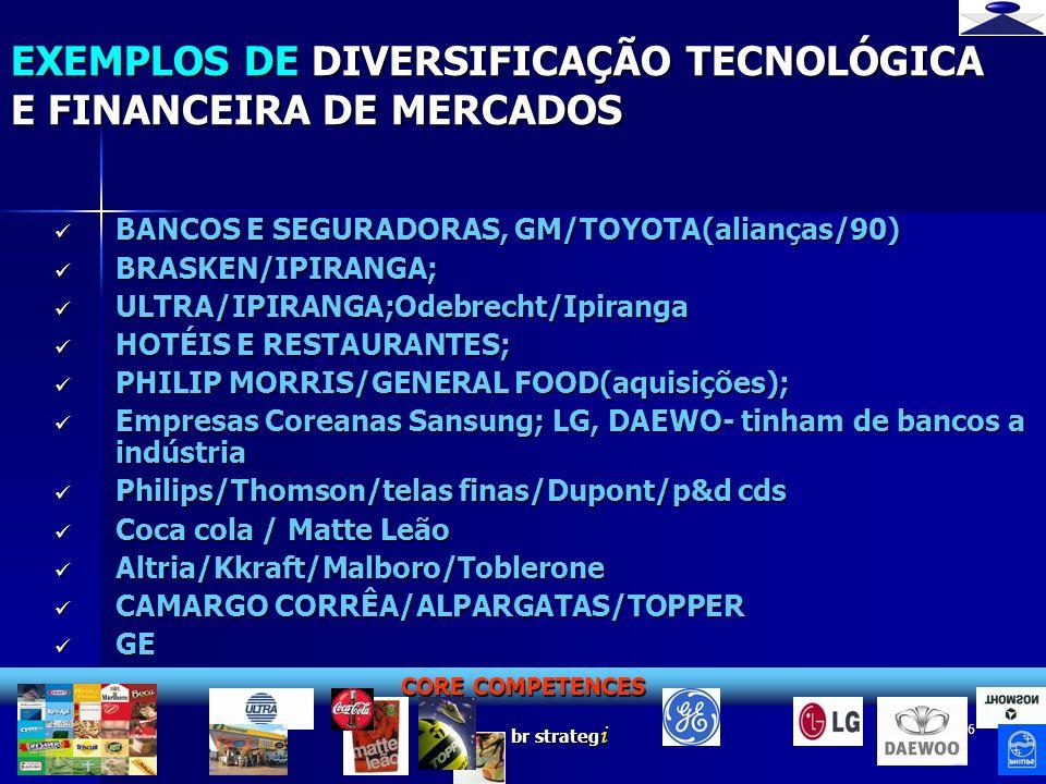 br strateg i 16 EXEMPLOS DE DIVERSIFICAÇÃO TECNOLÓGICA E FINANCEIRA DE MERCADOS BANCOS E SEGURADORAS, GM/TOYOTA(alianças/90) BANCOS E SEGURADORAS, GM/