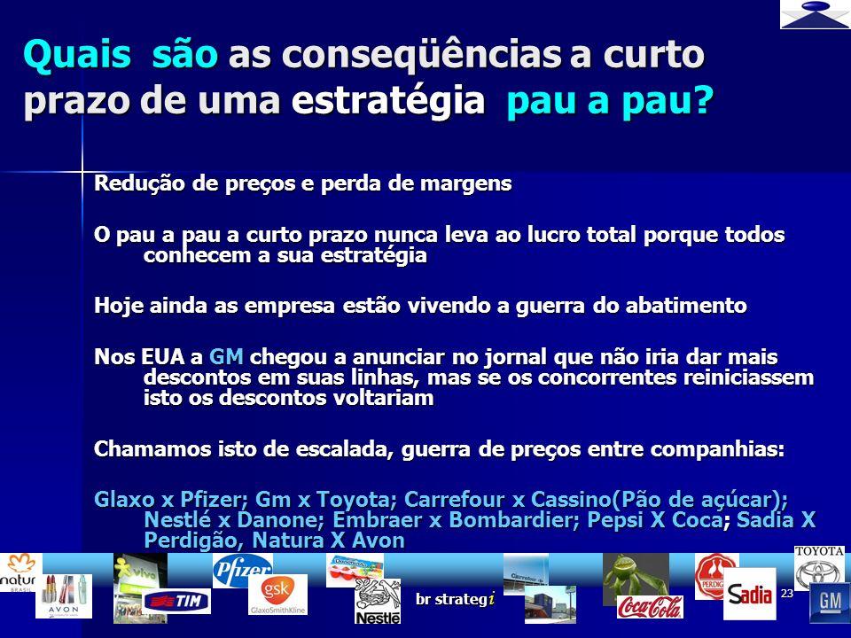 br strateg i 23 Quais são as conseqüências a curto prazo de uma estratégia pau a pau? Redução de preços e perda de margens O pau a pau a curto prazo n