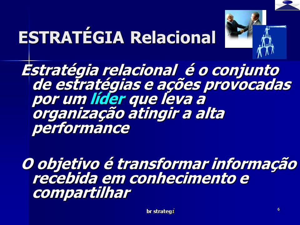 br strateg i 6 ESTRATÉGIA Relacional Estratégia relacional é o conjunto de estratégias e ações provocadas por um líder que leva a organização atingir