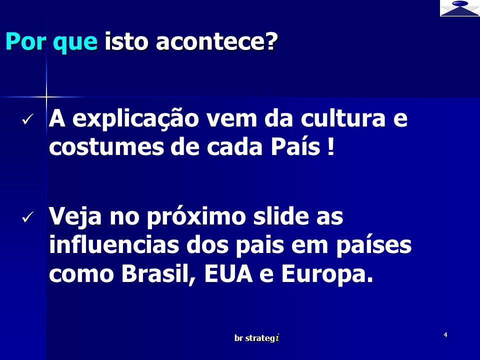 br strateg i 4 A explicação vem da cultura e costumes de cada País ! Veja no próximo slide as influencias dos pais em países como Brasil, EUA e Europa