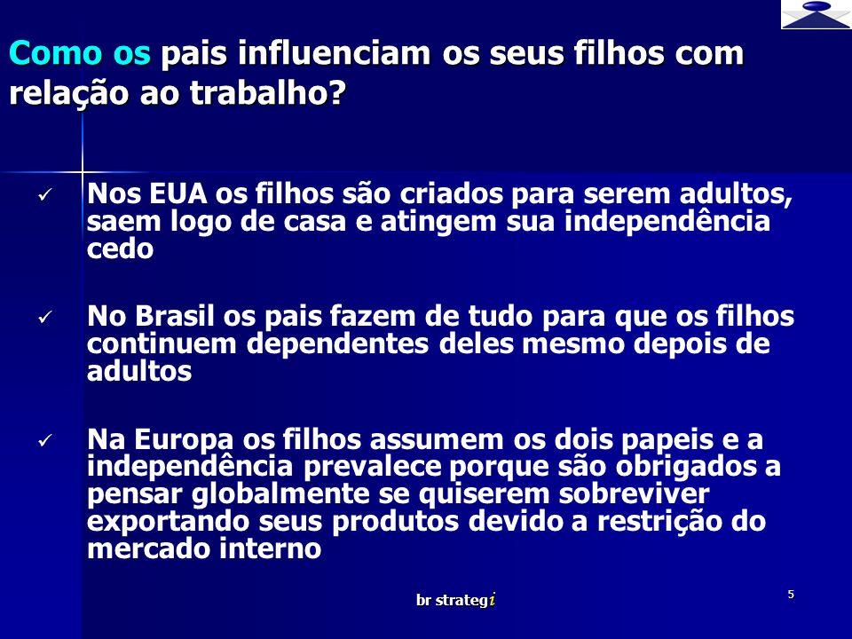 br strateg i 5 Nos EUA os filhos são criados para serem adultos, saem logo de casa e atingem sua independência cedo No Brasil os pais fazem de tudo pa