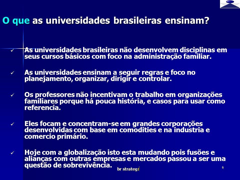 br strateg i 6 As universidades brasileiras não desenvolvem disciplinas em seus cursos básicos com foco na administração familiar. As universidades en