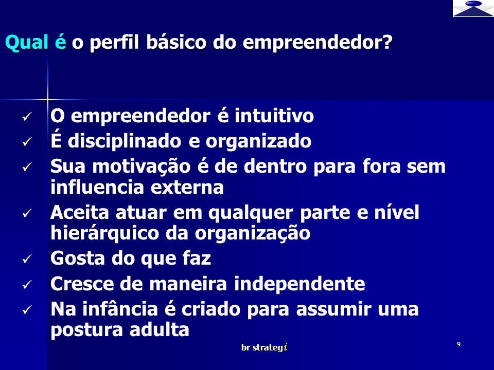br strateg i 9 O empreendedor é intuitivo É disciplinado e organizado Sua motivação é de dentro para fora sem influencia externa Aceita atuar em qualq