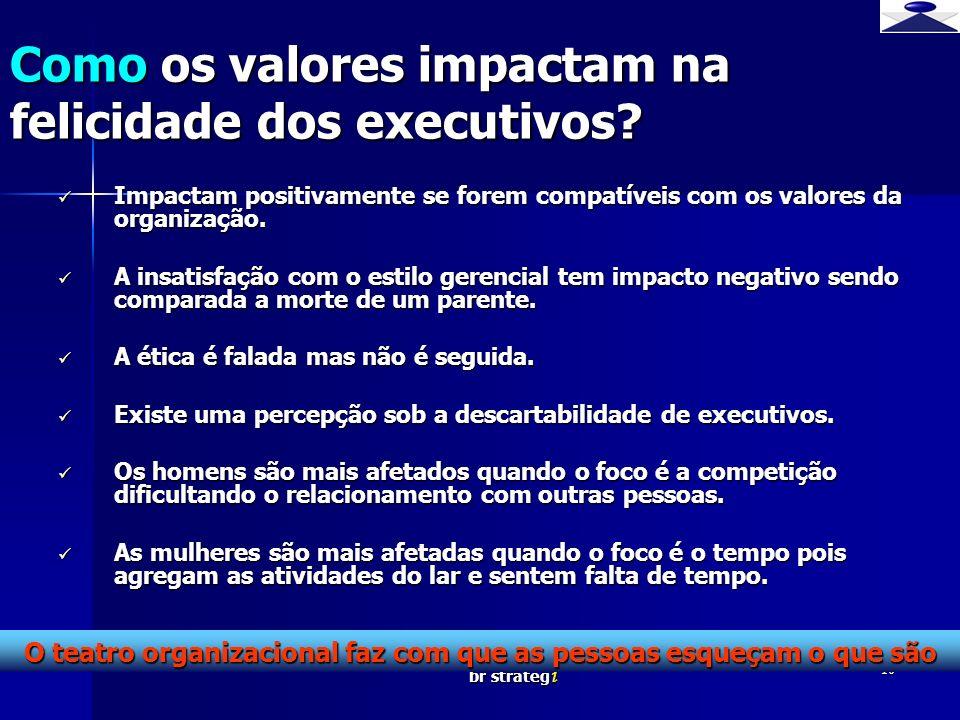 br strateg i 10 Impactam positivamente se forem compatíveis com os valores da organização. Impactam positivamente se forem compatíveis com os valores