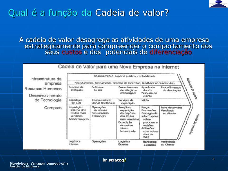 br strateg i 4 Metodologia- Vantagem competitiva/na Gestão de Mudança Qual é a função da Cadeia de valor? A cadeia de valor desagrega as atividades de