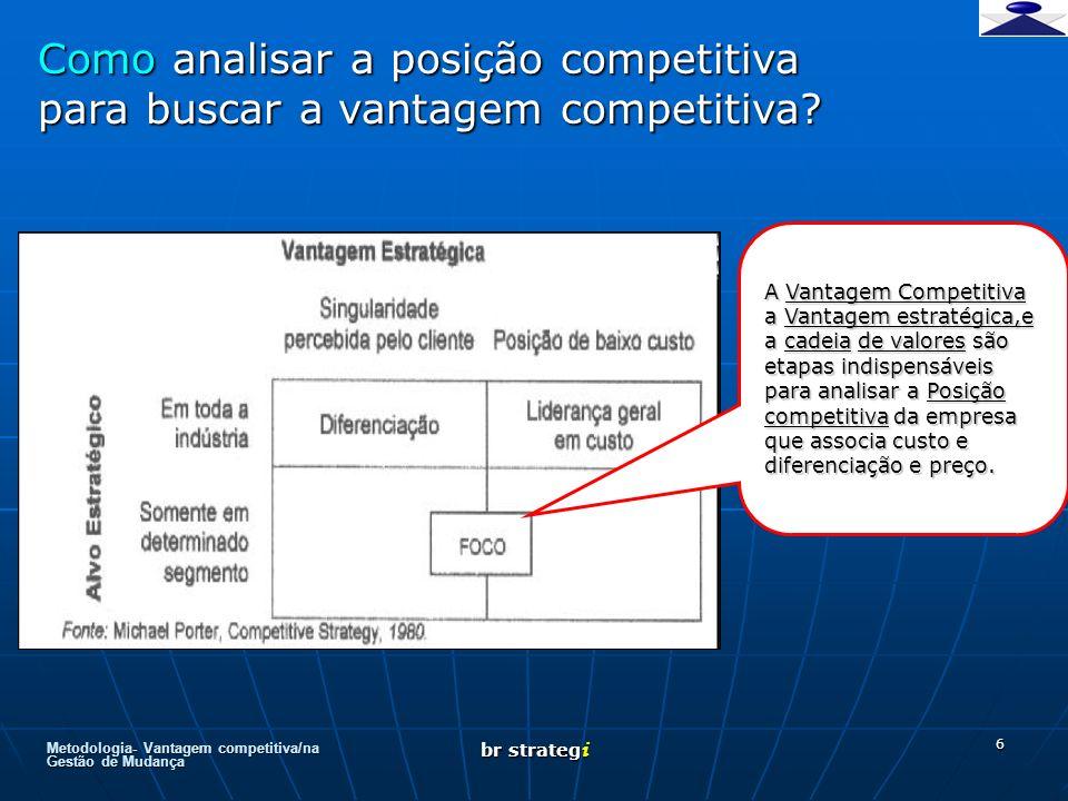 br strateg i 6 Como analisar a posição competitiva para buscar a vantagem competitiva? Metodologia- Vantagem competitiva/na Gestão de Mudança A Vantag