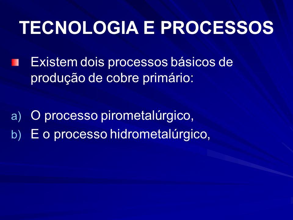 TECNOLOGIA E PROCESSOS Existem dois processos básicos de produção de cobre primário: a) a) O processo pirometalúrgico, b) b) E o processo hidrometalúr