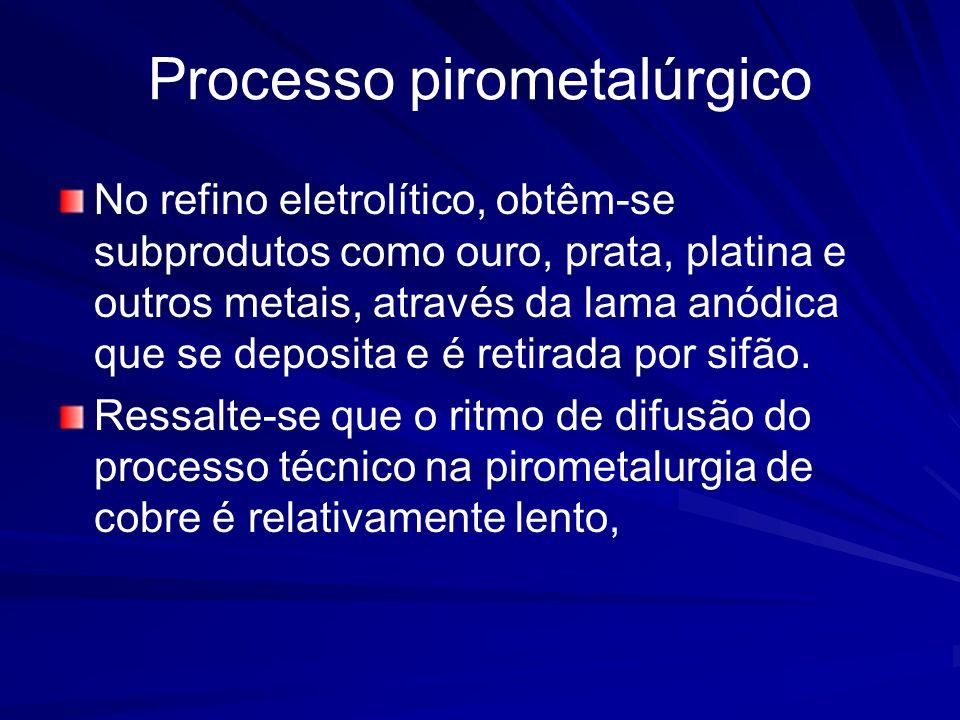 Processo pirometalúrgico No refino eletrolítico, obtêm-se subprodutos como ouro, prata, platina e outros metais, através da lama anódica que se deposi