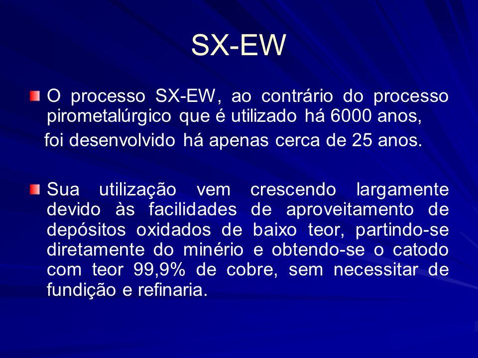 SX-EW O processo SX-EW, ao contrário do processo pirometalúrgico que é utilizado há 6000 anos, foi desenvolvido há apenas cerca de 25 anos. Sua utiliz