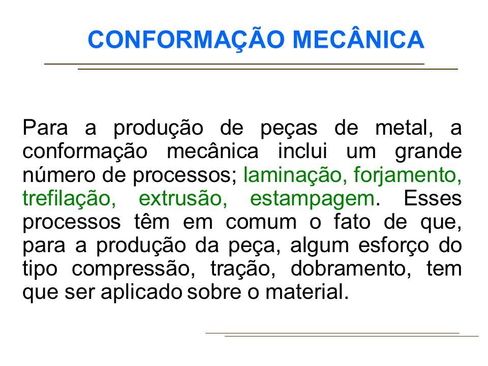 CONFORMAÇÃO MECÂNICA Dobras – São provenientes de reduções excessivas em que um excesso de massa metálica ultrapassa os limites do canal e sofre recalque no passe seguinte.