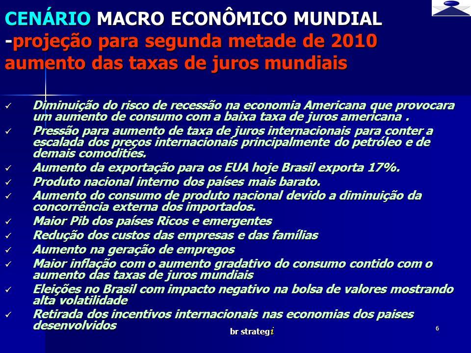 br strateg i 7 Taxa de juros Selic aumentando atingindo 11,5% em dez de 2010.