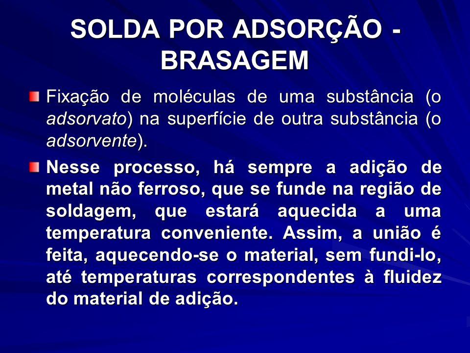 SOLDA POR ADSORÇÃO - BRASAGEM Fixação de moléculas de uma substância (o adsorvato) na superfície de outra substância (o adsorvente). Nesse processo, h