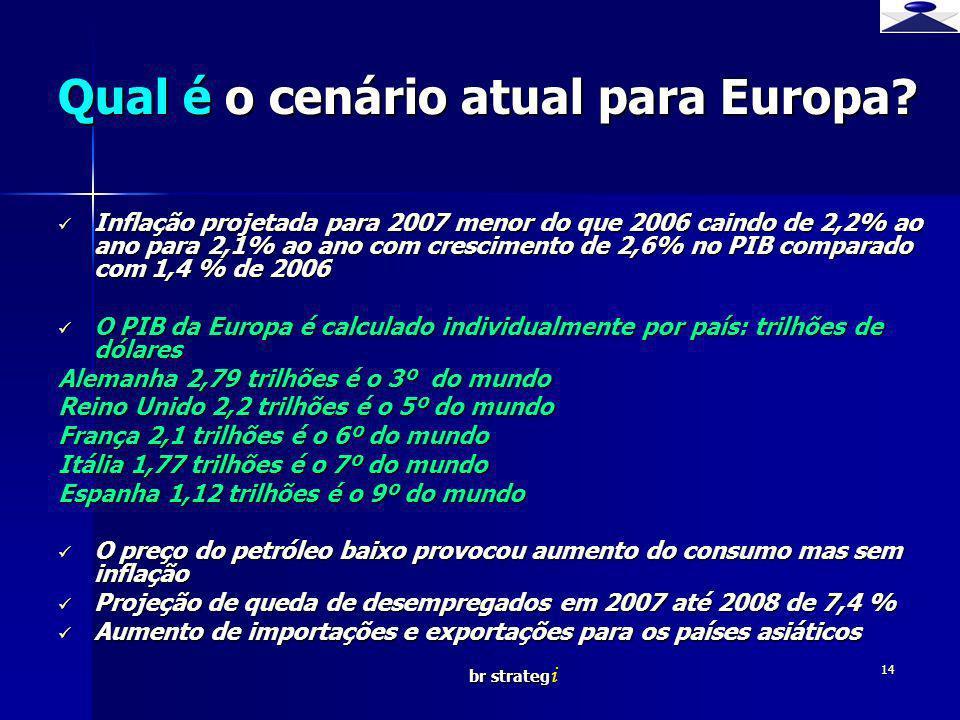 br strateg i 14 Qual é o cenário atual para Europa? Inflação projetada para 2007 menor do que 2006 caindo de 2,2% ao ano para 2,1% ao ano com crescime