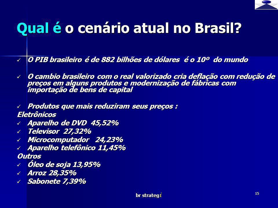 br strateg i 15 Qual é o cenário atual no Brasil? O PIB brasileiro é de 882 bilhões de dólares é o 10º do mundo O PIB brasileiro é de 882 bilhões de d