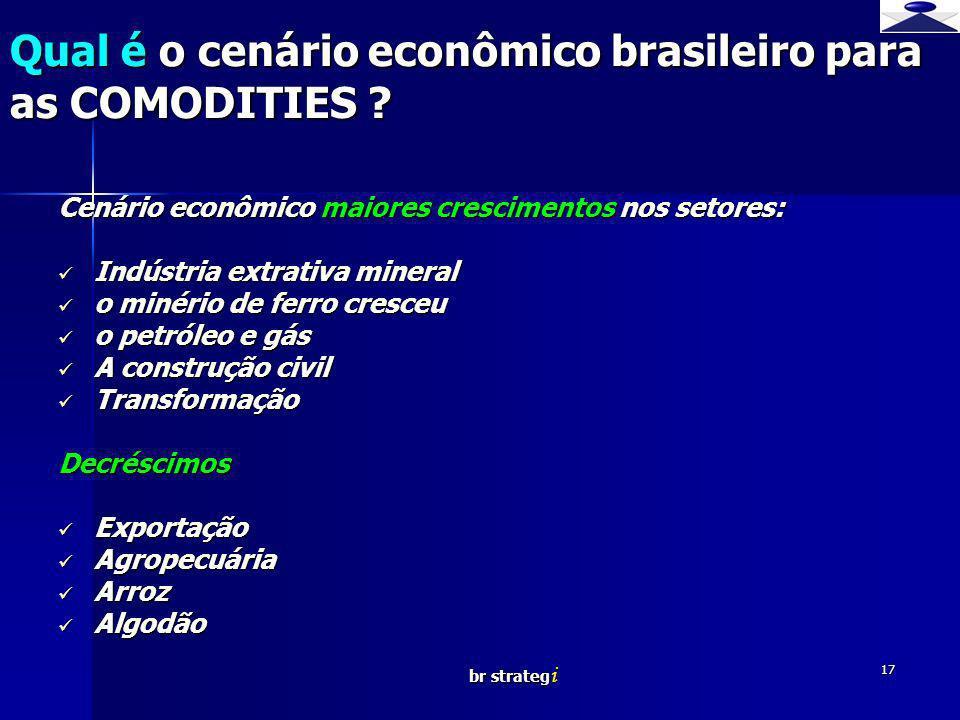 br strateg i 17 Qual é o cenário econômico brasileiro para as COMODITIES ? Cenário econômico maiores crescimentos nos setores: Indústria extrativa min